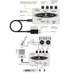 Behringer Interface U-Control UCA202